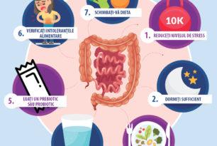 7 lucruri pe care le puteți face pentru a menține sănătoasă flora intestinală